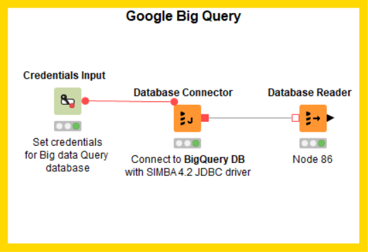 Google BigQuery Connector in KNIME – Erick's On Data